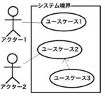 ユースケース図 サンプル