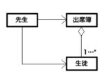 ConceptClassDiagram.png